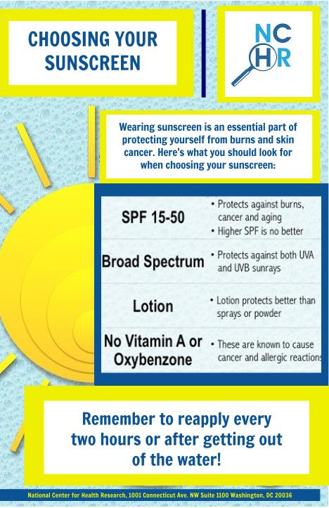 Sunscreen-infographic